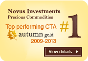 Novus Investments Precious Commodities Top Performing CTA