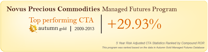 Novus Investments' Precious Commodities Managed Futures Program Ranked Top CTA by Autumn Gold for Second Consecutive Year